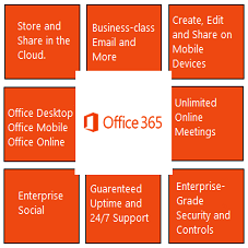 Office365 Capabilities Graph